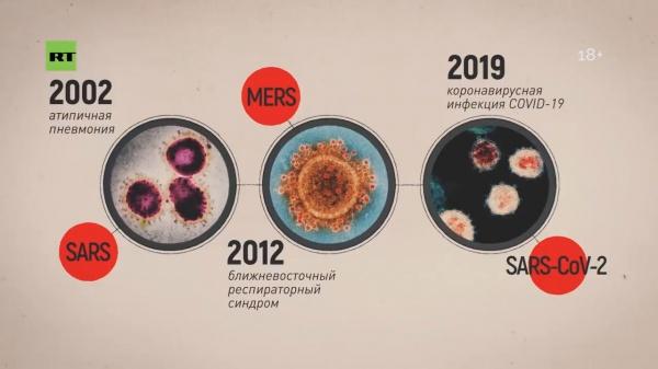 «Болезнь имеет четыре очерченных этапа»: пульмонолог о лечении коронавируса